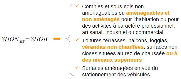 Source : Présentation RT 2012 : Ministère De Lu0027Écologie, Du Développement  Durable, Des Transports Et Du Logement (Version Du 29 Août 2011)